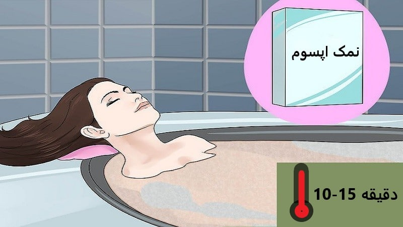 حمام سیتز